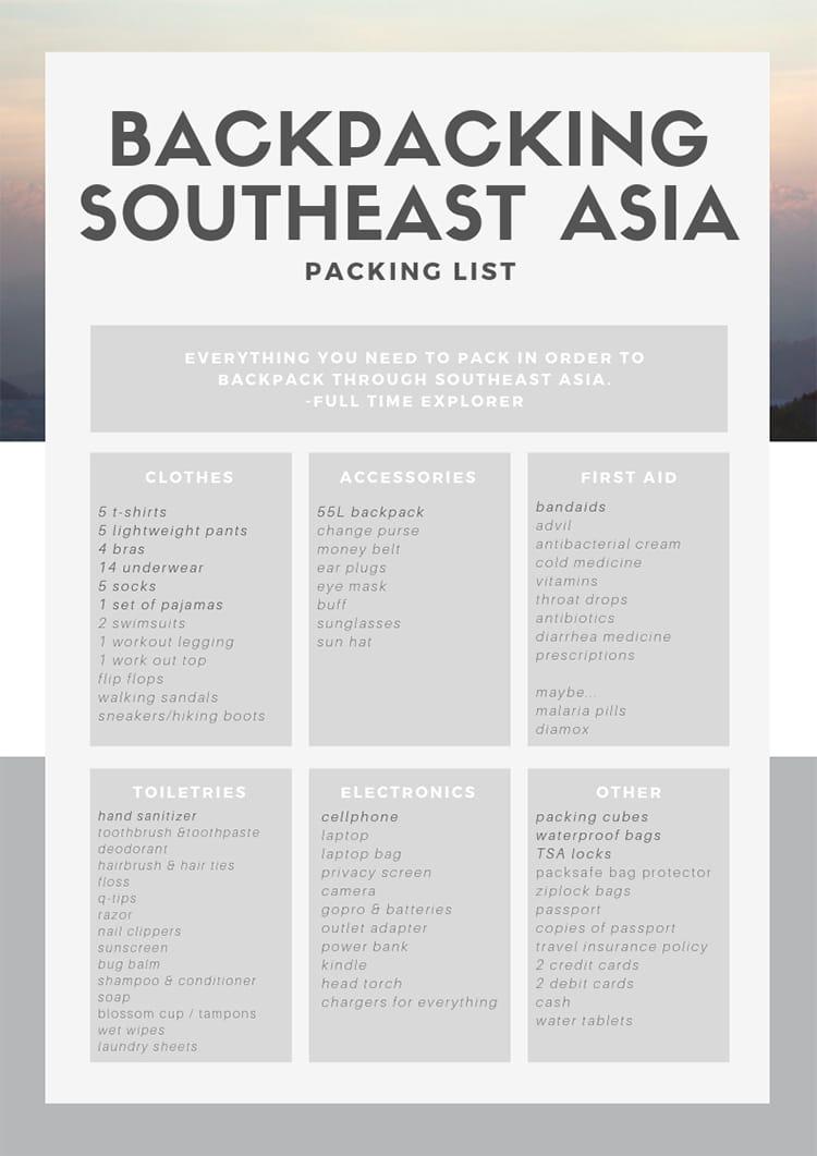 Packing List for Southeast Asia: Female Backpacker Edition - Full Time Explorer Nepal Travel Honeymoon Backpack Backpacking Vacation #travel #honeymoon #vacation #backpacking #budgettravel #offthebeatenpath #bucketlist #wanderlust #Nepal #Asia #southasia #exploreNepal #visitNepal #seeNepal #discoverNepal #TravelNepal #NepalVacation #NepalTravel #NepalHoneymoon